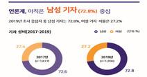 """""""언론 자유의 가장 큰 걸림돌은 광고주""""…기자사회 남성 중심 여전"""