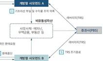 """""""파생상품은 금융혁신 아닌 금융사 수익극대화 전략"""""""
