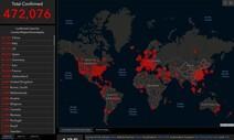 그래프로 본 각국의 코로나19 방역 비교