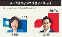오세훈 압승 예측…여권 향한 '성난 민심' 가라앉지 않았다