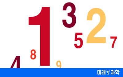 숫자 사기 잡아내는 '벤포드의 법칙'