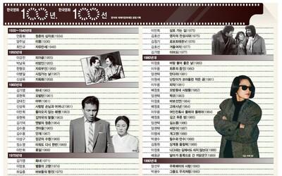100년을 함께 울고 웃고…우리가 사랑한 한국영화 100편