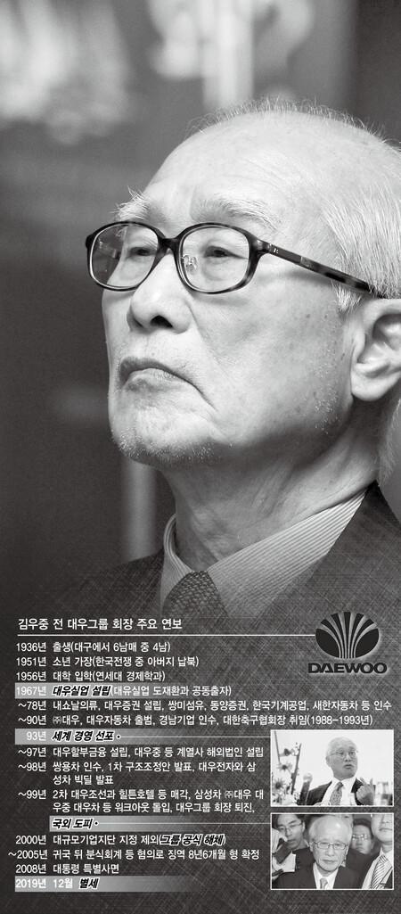 김우중 전 대우그룹 회장이 9일 밤 11시50분 향년 83살로 별세했다. 사진은 2012년 3월22일 대우그룹 창립 45주년 기념식에 참석한 김 전 회장의 모습이다. 연합뉴스 ※ 이미지를 누르면 크게 볼 수 있습니다.