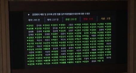 """[속보] '코로나 3법' 국회 통과… """"입원 또는 치료 거부하면 처벌"""""""