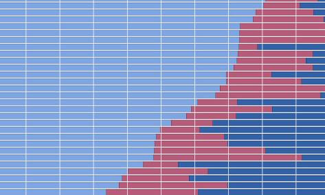 노인층 빈곤율과 자살률 세계 1위