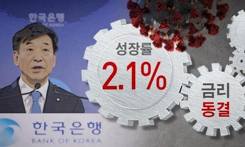 한은, 성장 전망 '2.3→2.1%'로 낮췄지만 금리 동결