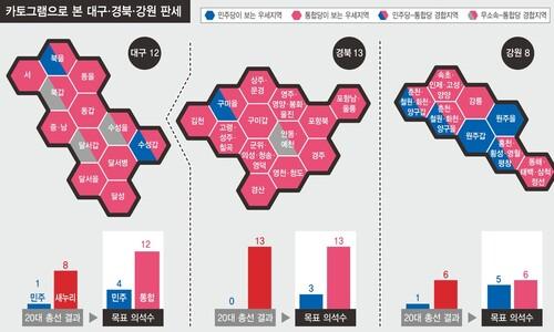 """견고한 '보수의 아성'…민주 """"강원서 돌풍"""" 통합 """"이변은 없다"""""""