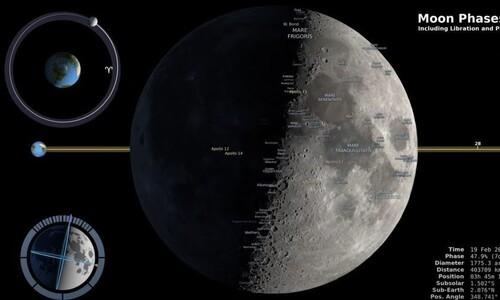 2021년의 달을 미리 본다…내 생일엔 어떤 달이 뜰까