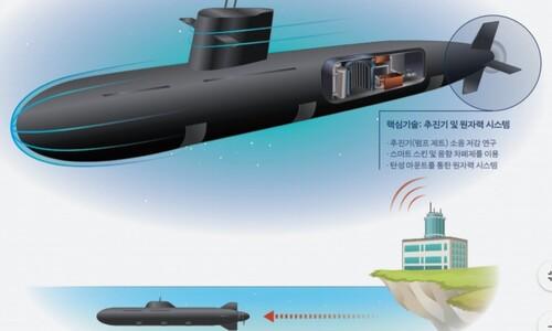방사청, '핵추진 무인 잠수모함' 미래 무기로 선정해 논란