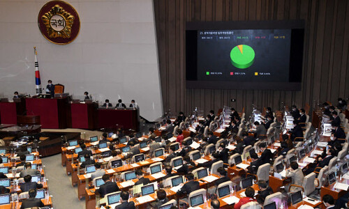 내년도 예산안 558조, 국회 본회의 통과