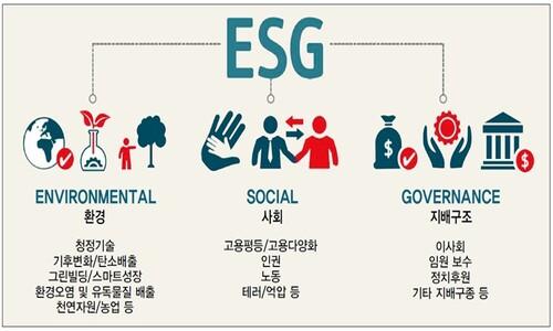 '눈에 보이지 않는 ESG', 20년 만에 자본주의 게임의 룰 바꿨다