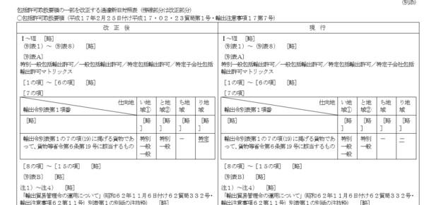 일본 경제산업성이 20일 누리집에 올린 통달. 한국만이 속한 '리' 지역에 대해서 포토레지스트 특정 포괄허가를 허용한다고 되어 있다. 경제산업성 누리집 ※ 이미지를 누르면 크게 볼 수 있습니다.