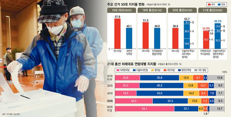그래픽 이영주 인턴기자 joo@hani.co.kr ※ 이미지를 누르면 크게 볼 수 있습니다.