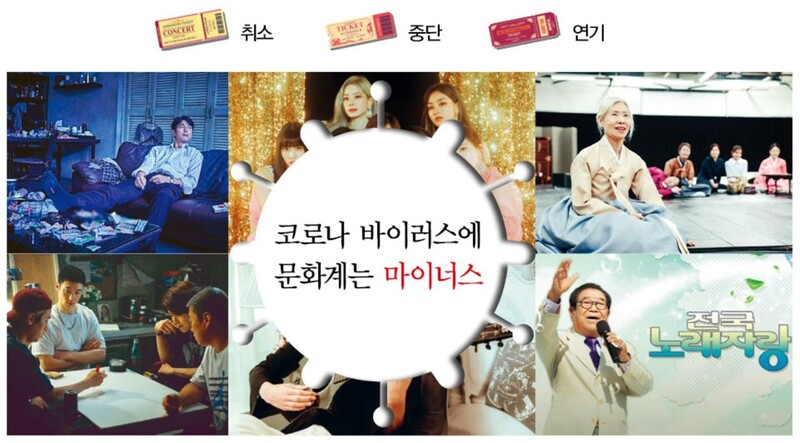 취소·연기·중단…코로나19에 문화계 '일시정지'