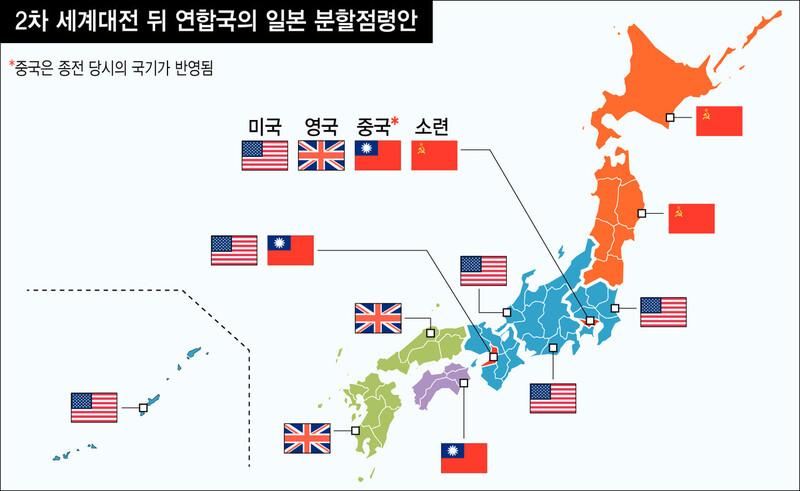 [정병호의 기억과 미래] 일본 대신 우리가 분단된 까닭
