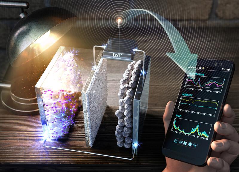 실내조명으로부터 생산·저장된 에너지로 실내 온도 및 습도를 측정하는 사물인터넷 기기를 작동하는 개념도. 유니스트 제공