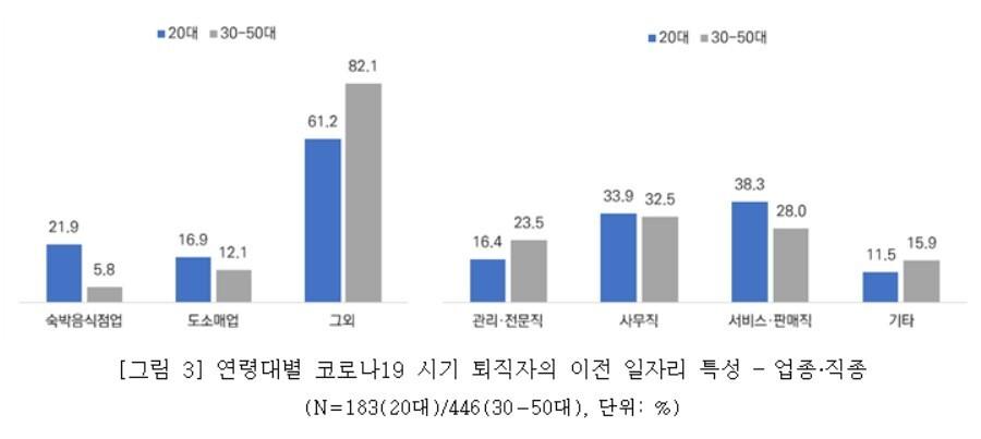 한국여성정책연구원 제공