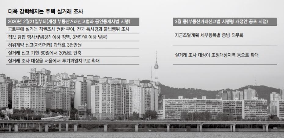 '집값 짬짜미' 꼼짝마! '부동산 특별수사대' 뜬다