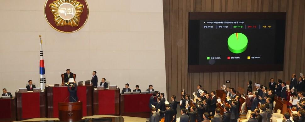 [속보] 자유한국당 반발 속 2020년도 예산안 통과