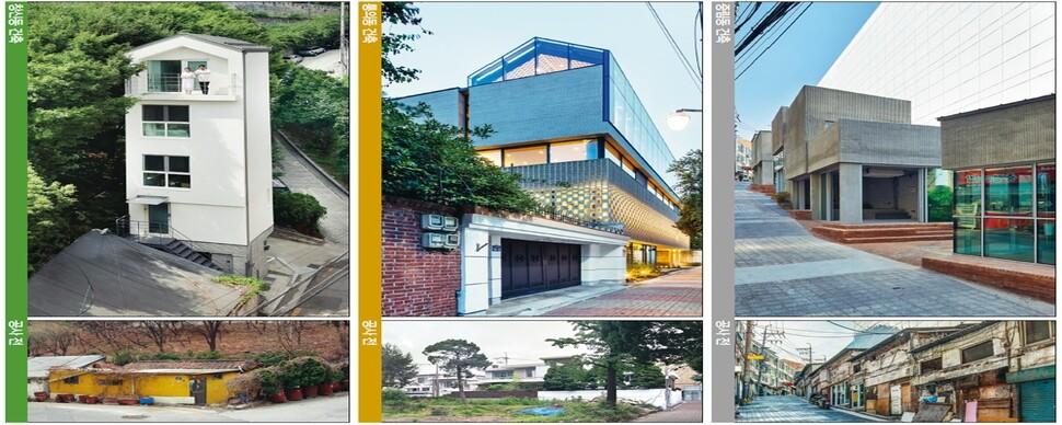 10평 대지 위 5층 건물이 사랑받는 이유…'틈새건축'의 새 실험