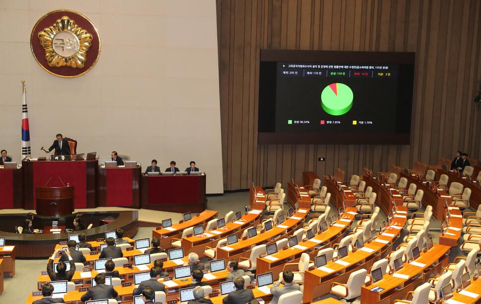 30일 저녁 국회 본회의 전광판에 고위공직자범죄수사처 설치 법안 표결 결과가 공개되고 있다. 자유한국당 의원들이 모두 퇴장한 가운데 진행된 표결에서 재석 176명, 찬성 159명, 반대 14명, 기권 3명으로 가결됐다고 공지됐지만 국회사무처는 이후 재석 177명, 찬성 160명이라고 정정했다. 강창광 선임기자 chang@hani.co.kr