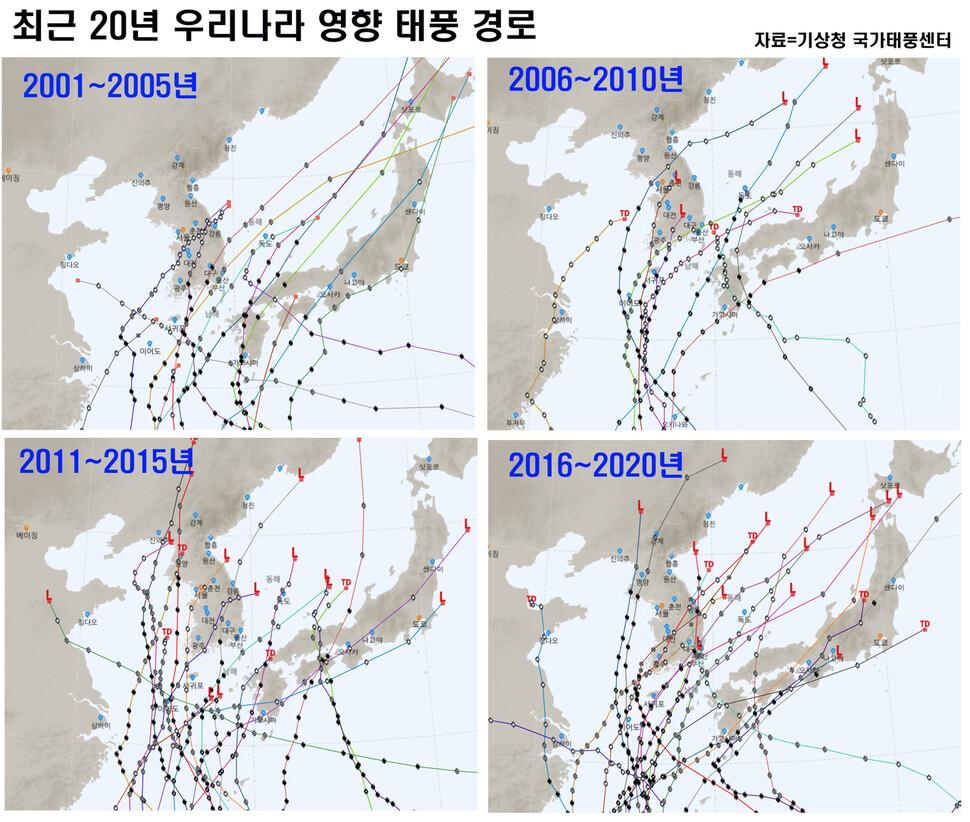 최근 20년 우리나라 영향 태풍 경로. 2001∼2010년 태풍들은 북동진하는 추세인 반면 최근 10년 태풍들은 북진 경향을 보였다.