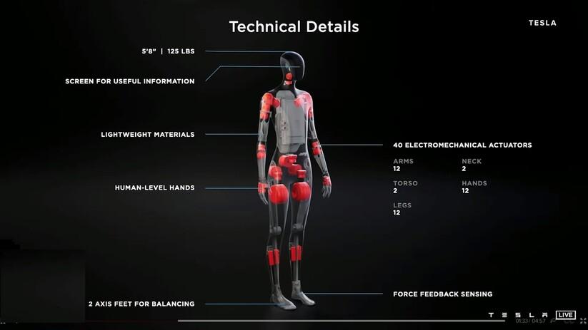 2021년 8월19일 테슬라 인공지능 발표 행사(AI 데이)에서 공개된 휴머노이드 로봇 '테슬라 봇'의 사양. 테슬라 제공.